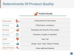 Determinants Of Product Quality Ppt Model