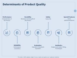 Determinants Of Product Quality Ppt Powerpoint Presentation Slides Tips