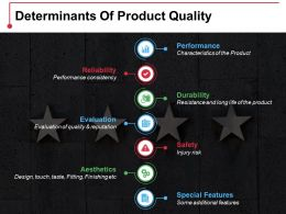 Determinants Of Product Quality Ppt Show Introduction