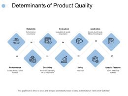 Determinants Of Product Quality Reliability Evaluation Ppt Powerpoint Presentation Slides Influencers
