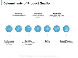 Determinants Of Product Quality Reliability Performance Ppt Powerpoint Presentation Slides Themes