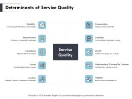 Determinants Of Service Quality Communication Ppt Powerpoint Presentation Slides