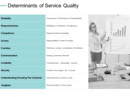 Determinants Of Service Quality Competence Credibility Ppt Powerpoint Presentation Summary Portrait