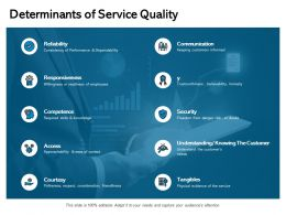 Determinants Of Service Quality Credibility Ppt Powerpoint Presentation Portfolio Ideas