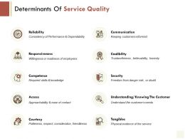 Determinants Of Service Quality Credibility Reliability E214 Ppt Powerpoint Presentation File Good