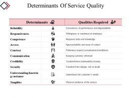 determinants_of_service_quality_powerpoint_slide_background_Slide01
