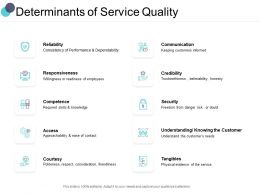 Determinants Of Service Quality Ppt Powerpoint Presentation Gallery Graphics