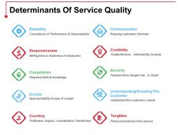 determinants_of_service_quality_ppt_styles_gallery_Slide01