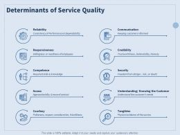 Determinants Of Service Quality Reliability Ppt Powerpoint Presentation Styles Structure
