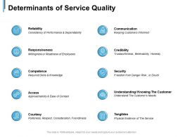 Determinants Of Service Quality Reliability Responsiveness T Powerpoint Presentation Slides Tips
