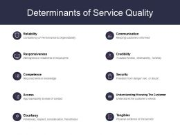 Determinants Of Service Quality Responsiveness Security Ppt Powerpoint Presentation Ideas Gallery
