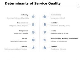 Determinants Of Service Quality Security Ppt Powerpoint Presentation Pictures Show