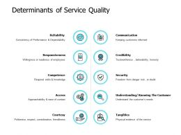 Determinants Of Service Quality Tangibles Security Ppt Powerpoint Presentation Show Maker