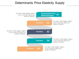 Determinants Price Elasticity Supply Ppt Powerpoint Presentation Ideas Designs Download Cpb