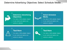 Determine Advertising Objectives Select Schedule Media Media Strategy