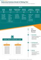 Determine Business Model Of Mining Firm Presentation Report Infographic PPT PDF Document