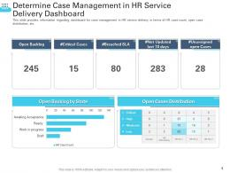Determine Case Management In HR Service Delivery Dashboard Transforming Human Resource Ppt Pictures