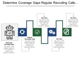 Determine Coverage Gaps Regular Recruiting Calls Workshop Facilitation