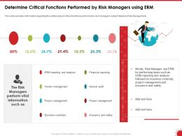 Determine Critical Functions Performed By Risk Managers Using Erm Analysis Powerpoint Presentation Slide