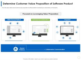 Determine Customer Value Proposition Of Software Product Product Slide Ppt Tips