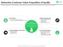 Determine Customer Value Proposition Spotify Investor Funding Elevator