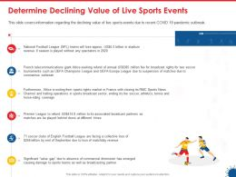 Determine Declining Value Of Live Sports Events Ppt Powerpoint Presentation Example