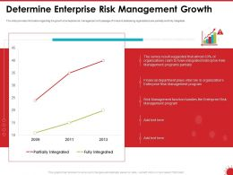 Determine Enterprise Risk Management Growth Handles Powerpoint Presentation Skills