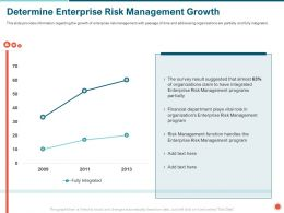 Determine Enterprise Risk Management Growth Plays Ppt Powerpoint Presentation File Styles