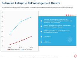 Determine Enterprise Risk Management Growth Ppt Inspiration