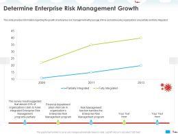 Determine Enterprise Risk Management Growth Survey Ppt Powerpoint Presentation Template
