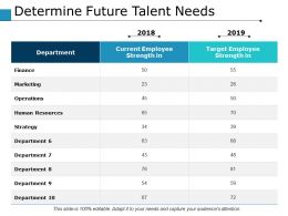 Determine Future Talent Needs Ppt Powerpoint Presentation File Show
