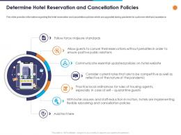 Determine Hotel Reservation And Cancellation Policies Ppt Powerpoint Presentation Professional Outline