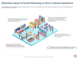 Determine Impact Of Social Distancing Experience Exposure Ppt Styles Shapes