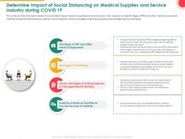 Determine Impact Of Social Distancing On Medical Supplies And Service Industry During COVID 19 Ppt Maker