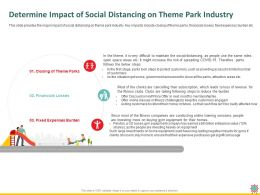 Determine Impact Of Social Distancing On Theme Park Industry Stay Ppt Powerpoint Presentation Tips