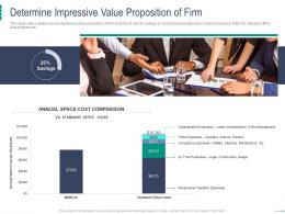 Determine Impressive Value Proposition Of Firm Coworking Space Investor