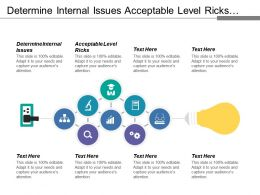 Determine Internal Issues Acceptable Level Ricks Proportional Potential Impact