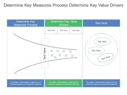 Determine Key Measures Process Determine Key Value Drivers