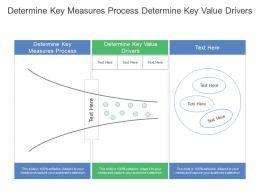 Determine Key Measures Process Determine Key Value Drivers