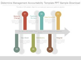 Determine Management Accountability Template Ppt Sample Download