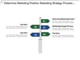 Determine Marketing Position Marketing Strategy Process Partner Tracking