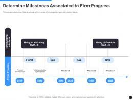 Determine Milestones Associated To Firm Progress Milestones Slide Ppt Diagrams