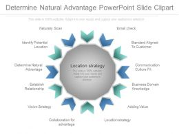 Determine Natural Advantage Powerpoint Slide Clipart