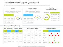 Determine Partners Capability Dashboard Channel Vendor Marketing Management Ppt Designs