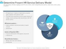 Determine Present HR Service Delivery Model Transforming Human Resource Ppt Professional