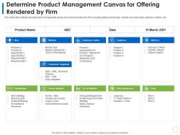 Determine Product Management Canvas For Offering Rendered By Firm Product Slide Ppt Guide