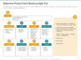 Determine Product Vision Board As Agile Tool Digital Transformation Agile Methodology IT