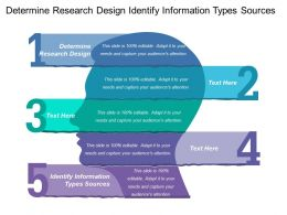 Determine Research Design Identify Information Types Sources Analyze Data