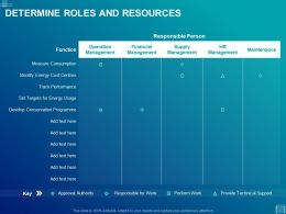 Determine Roles And Resources Ppt Powerpoint Presentation Examples