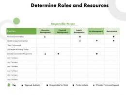 Determine Roles And Resources Ppt Powerpoint Presentation Styles